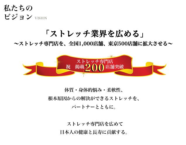 topストレッチナビビジョン0718