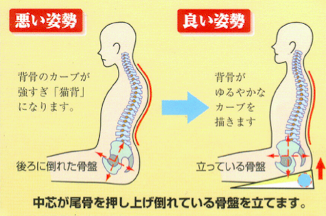 腰痛ストレッチ 椅子6