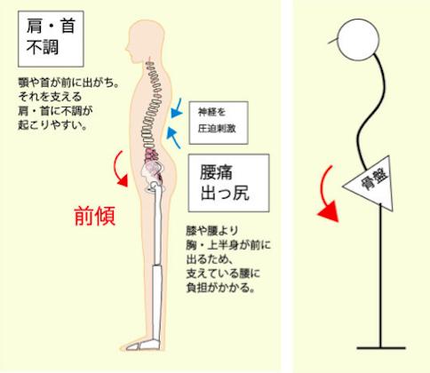 腰痛ストレッチ 椅子5